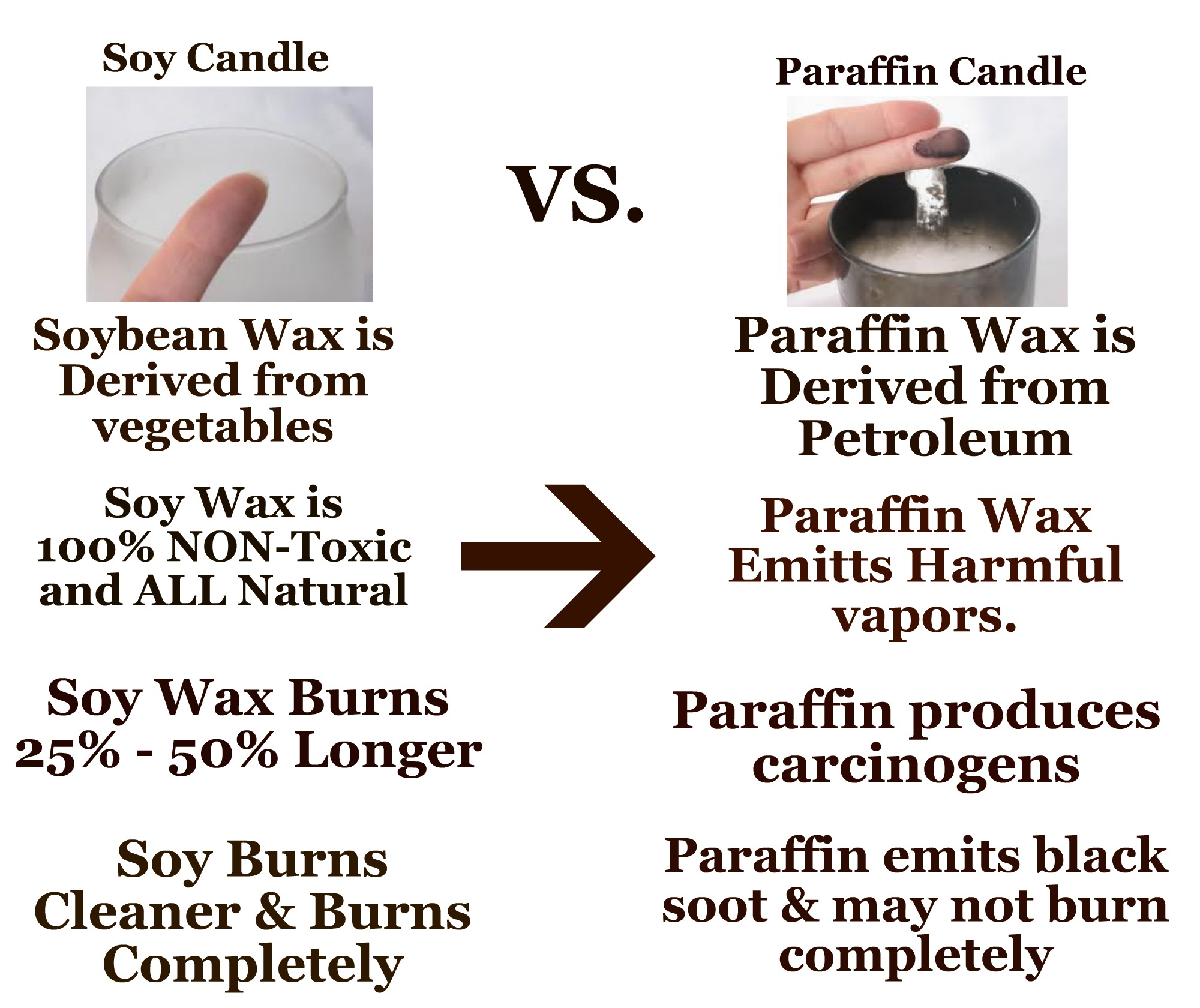 how to get candle wax off skin